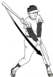 少年野球の教え方,バッティング指導,練習法