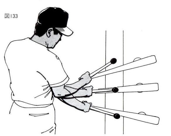 少年野球バッティング指導法,野球練習法,