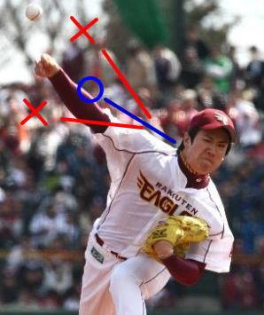 少年野球の教え方,野球肘予防,正しい投げ方
