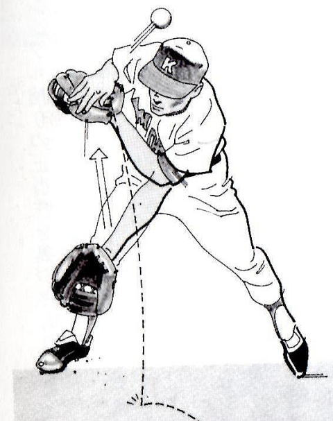 少年野球教え方,少年野球練習法,逆シングルキャッチとは,52507803