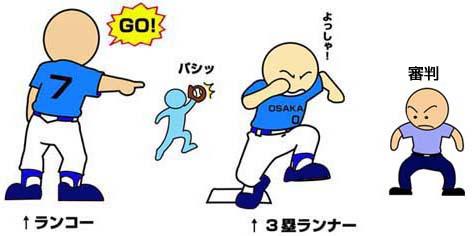 少年野球でのタッチアップ指導法