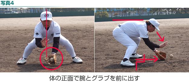 打球(ゴロ)を真正面で捕れ!これってやはり間違った指導?